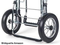 Trolleyräder